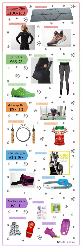 Christmas Gift Guide for CrossFitters, Runners and Yogis